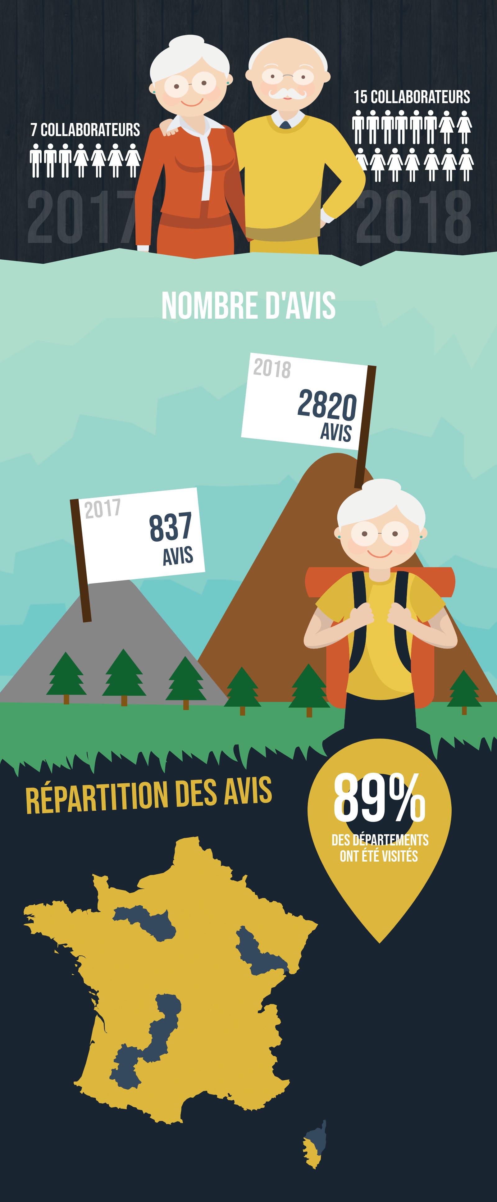 Infographie explicative de Papyhappy