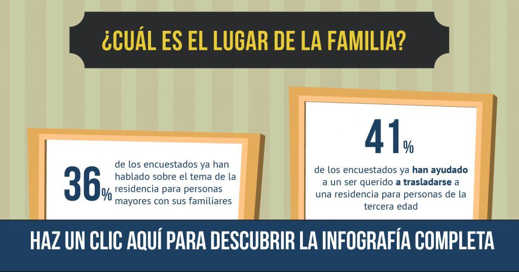Parte de la infografía del estudio de Papyhappy. Estadísticas para explicar la importancia de la familia en el proceso de toma de decisiones